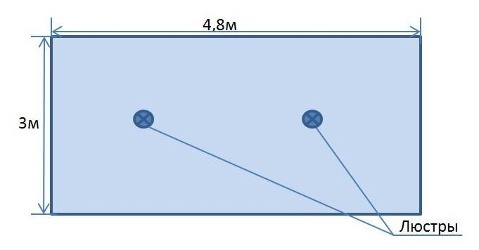 1. Натяжной потолок - рассчёт стоимости